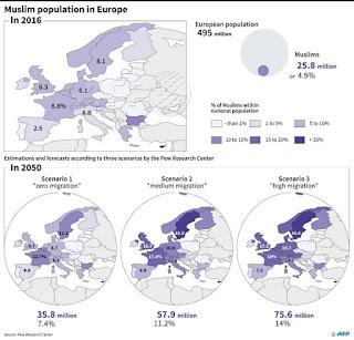Η Ευρώπη στα χέρια του Ισλάμ