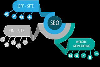 Good SEO Search Engine Optimization