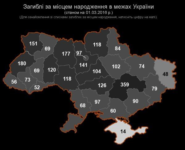 http://memorybook.org.ua/