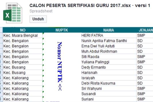 BURUAN CEK SEKARANG DAFTAR CALON PESERTA SERTIFIKASI GURU 2017 UPDATED
