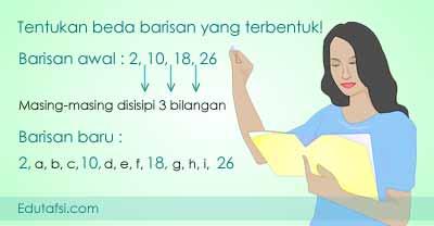 Sisipan merupakan sejumlah bilangan yang disisipkan di antara dua suku barisan aritmatika MENENTUKAN BEDA BARU BARISAN ARITMATIKA JIKA DISISIPI K BILANGAN