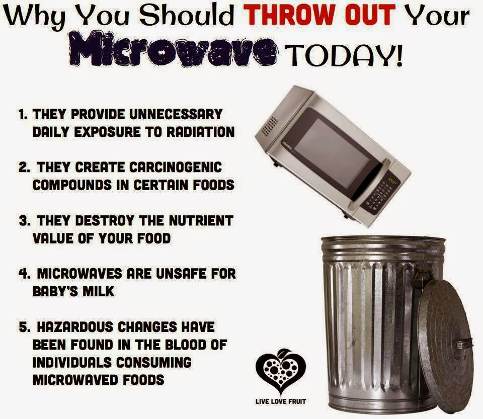 Diary Of A Fit Mommy: Why I Stopped Using The Microwave