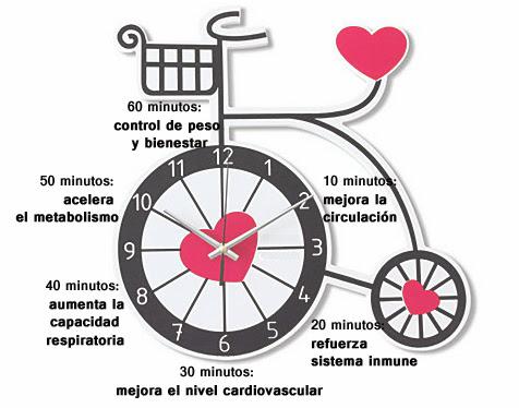 Andar en bicicleta sirve para bajar de peso