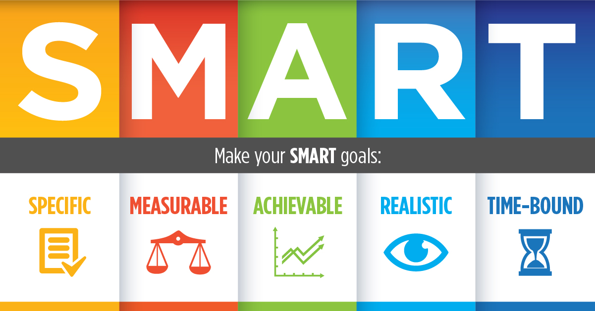 『目標管理|SMART原則|最有效的目標管理原則』