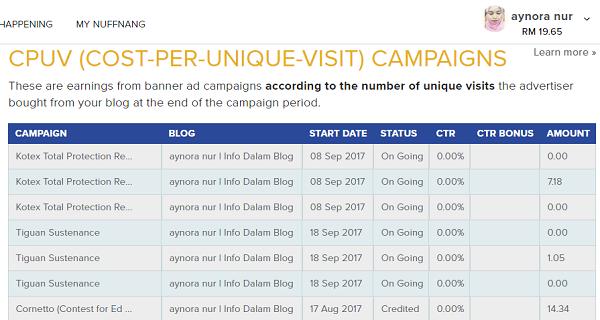 CPUV Terbaru Dari Nuffnang Untuk Aynorablogs