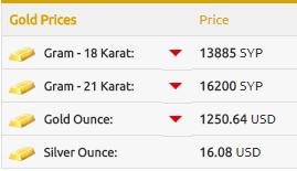 الليرة السورية اليوم مقابل العملات الأجنبية  والذهب إنخفاض ملحوظ