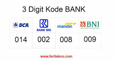 daftar kode bank indonesia