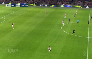 Ajax TV  Biss Key Eutelsat 7A/7B 22 January 2019
