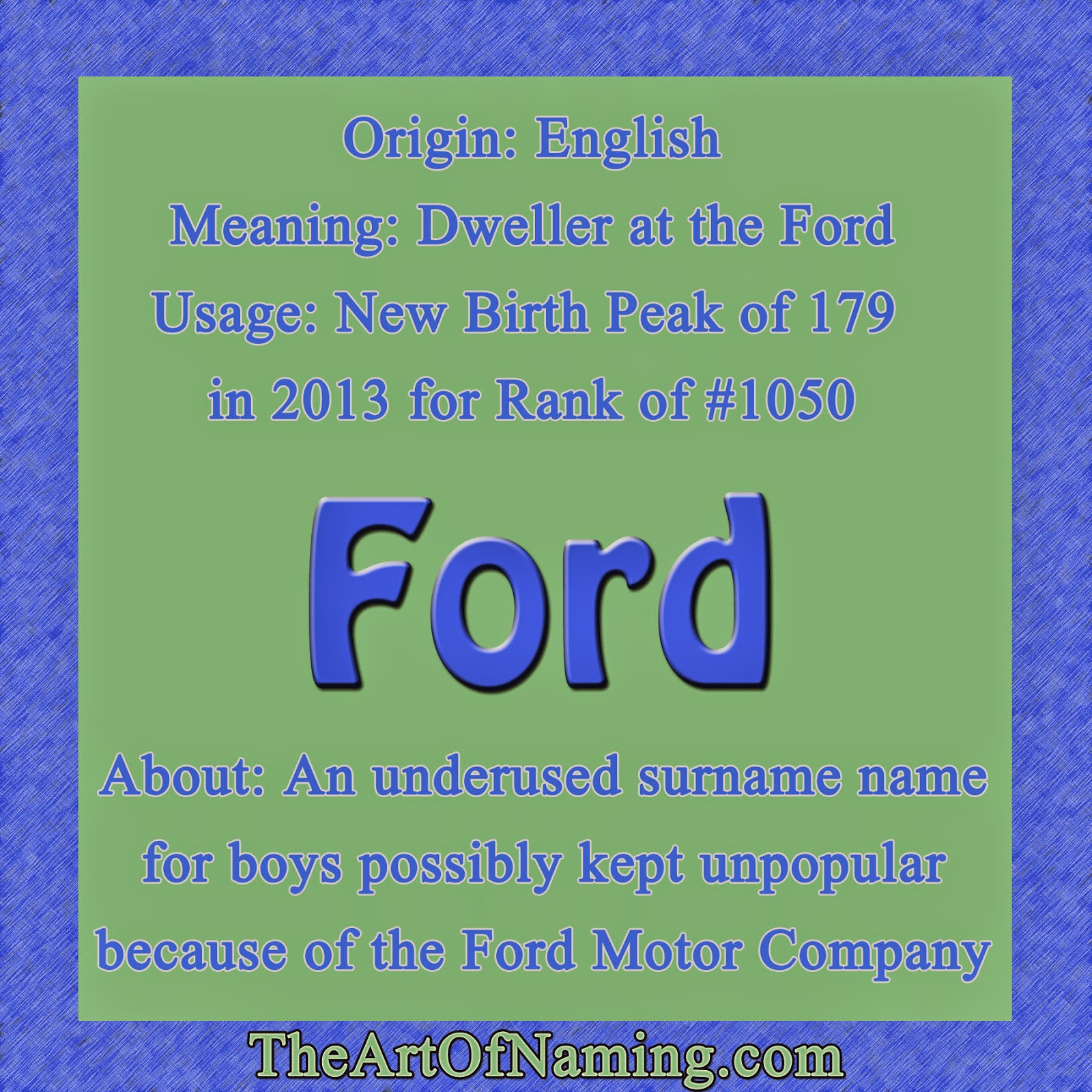 Famous Namesakes Include The Aforementioned Henry Ford Former U S President Gerald Por Actor Harrison Writer Madox