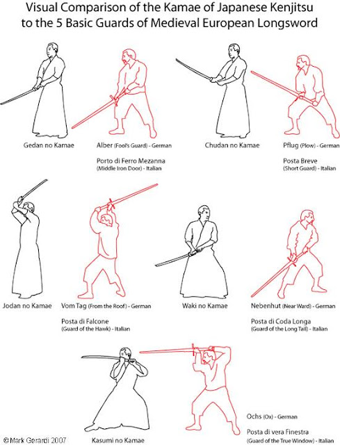 Historical fencing and Japanese sword