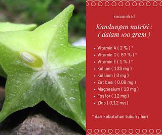 kandungan nutrisi buah belimbing