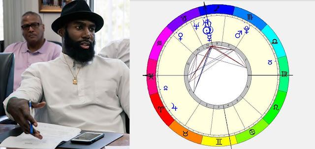Wiki Malcolm Jenkins birth chart horoscope and personality traits