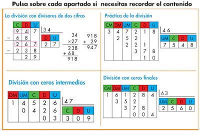 http://primerodecarlos.com/CUARTO_PRIMARIA/noviembre/Unidad_4/actividades/matematicas/resumen2/index.html