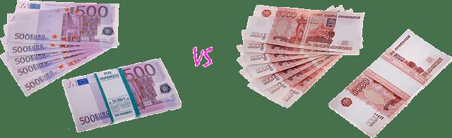 Что означает девальвация