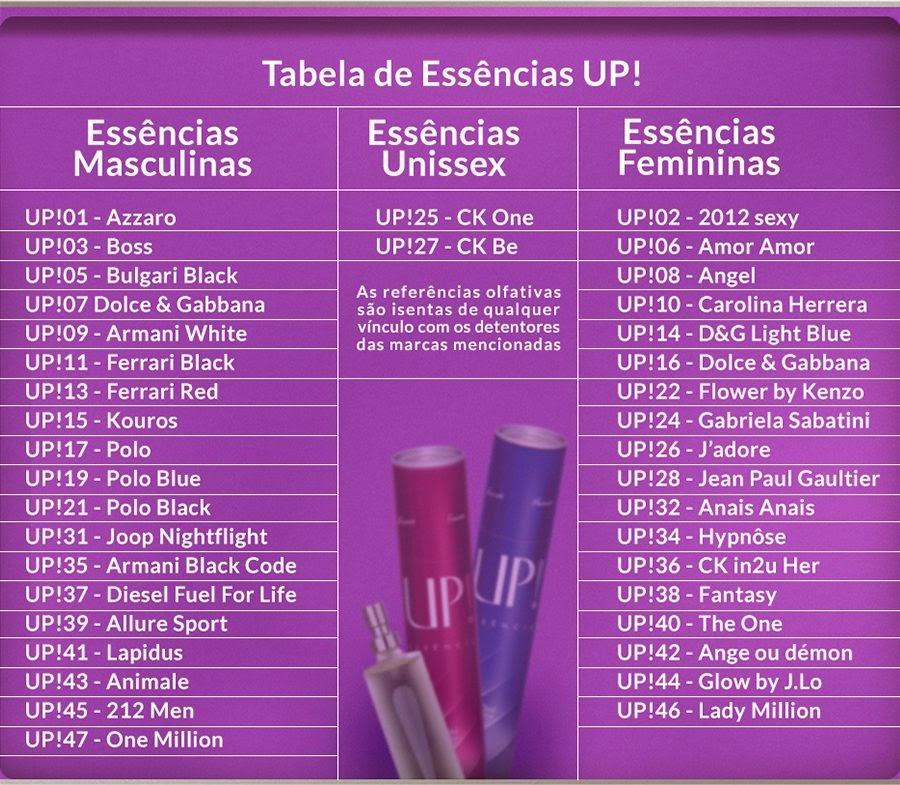Carlla Consultoria  Tabela de Perfumes da Up! Essência 6dfcd3f3b9