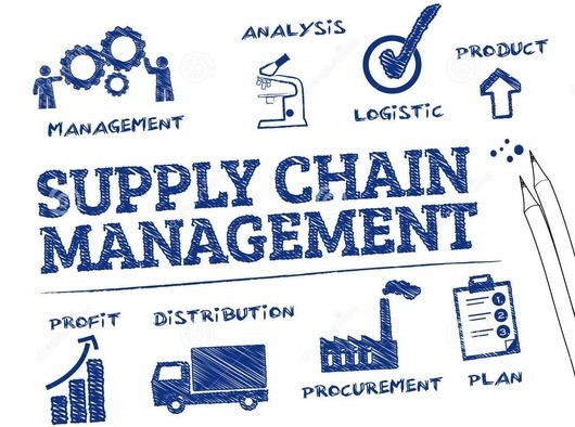 Scope of Logistics and Supply Chain in Canada