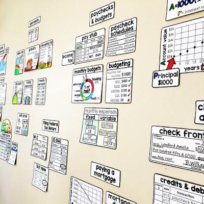 Financial Literacy word wall