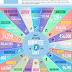 How Much Data is Generated Every Minute? Infographic