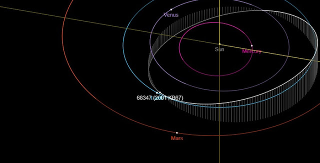 large potentially hazardous asteroid to fly by earth on tuesday