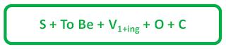 simple present continuous tense pengertian rumus contoh kalimat positif
