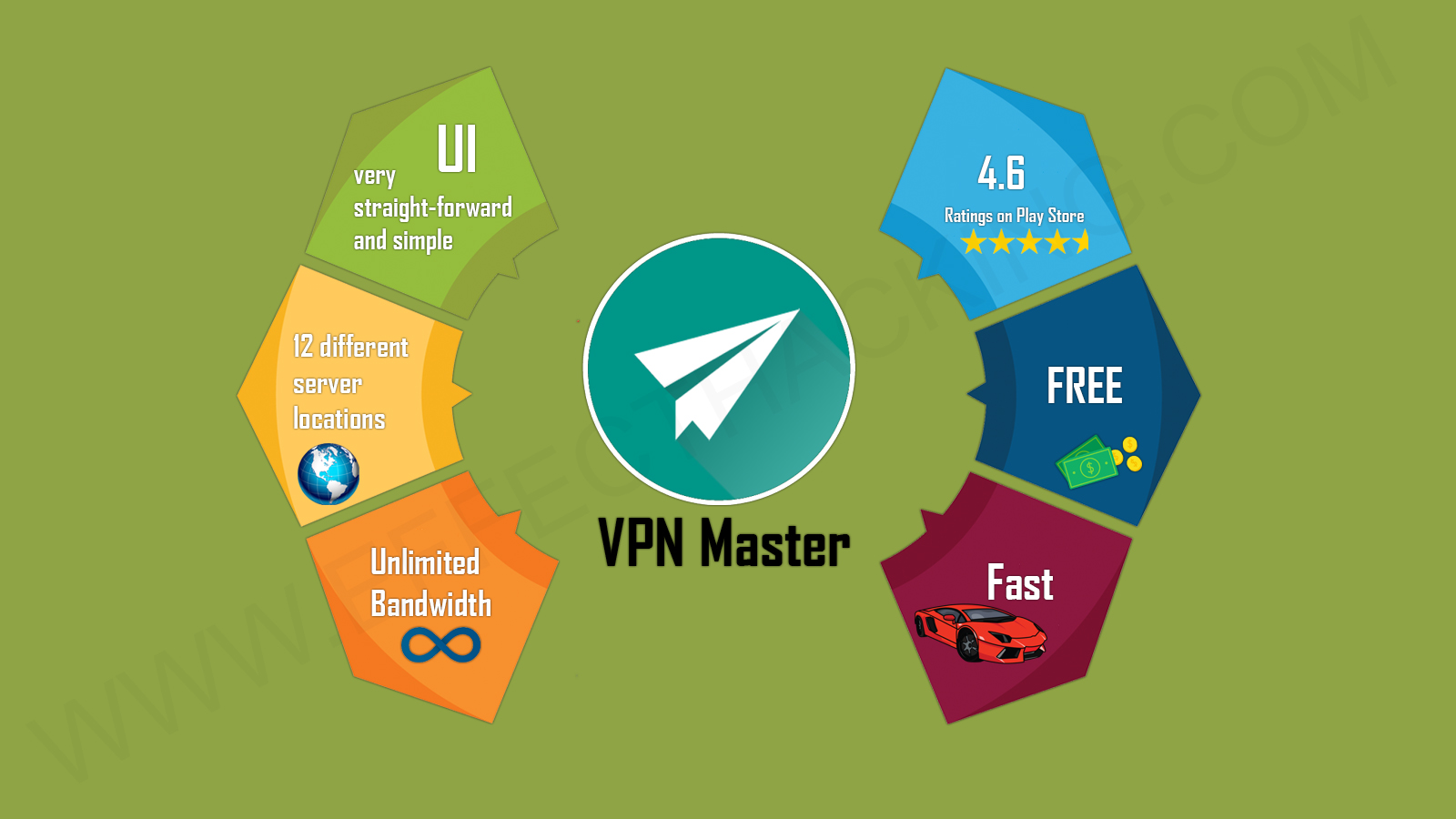GO VPN Free unlimited proxy Infographic
