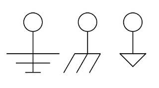 Drawing symbols for Electrical Ground