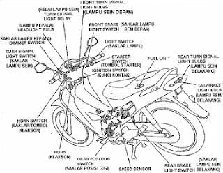 o2 sensor diagram for chevy tahoe buick century o2 sensor