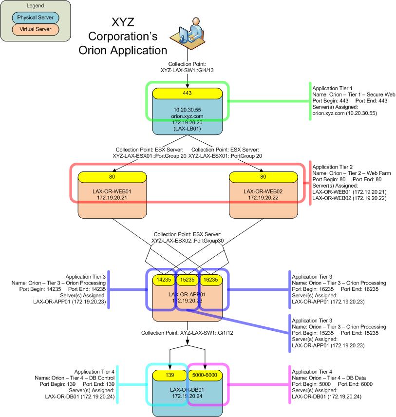 Stuarts Semi Professional Blog Manually Configuring Applications
