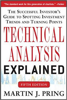 Technical Analysis Explained, 5/E by Martin J. Pring PDF Book Download