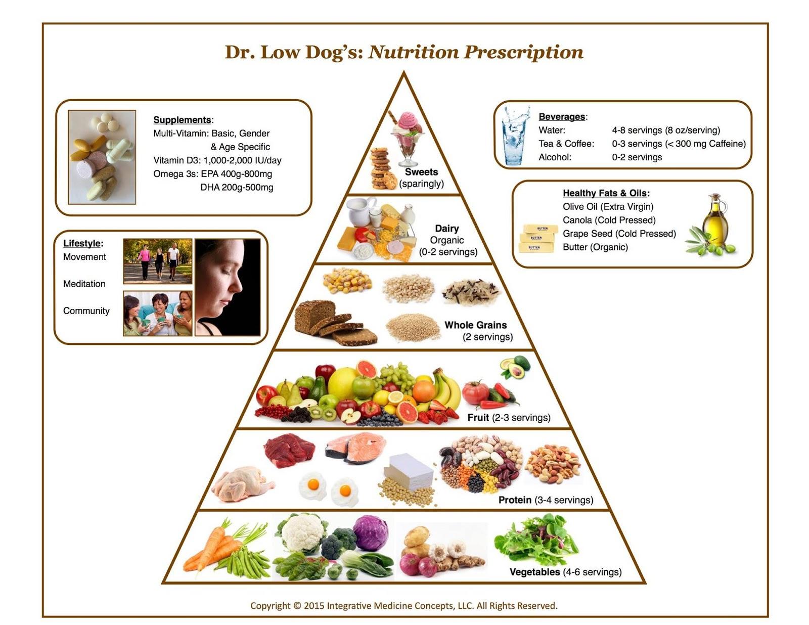 Raw Cat Food Diet Posters