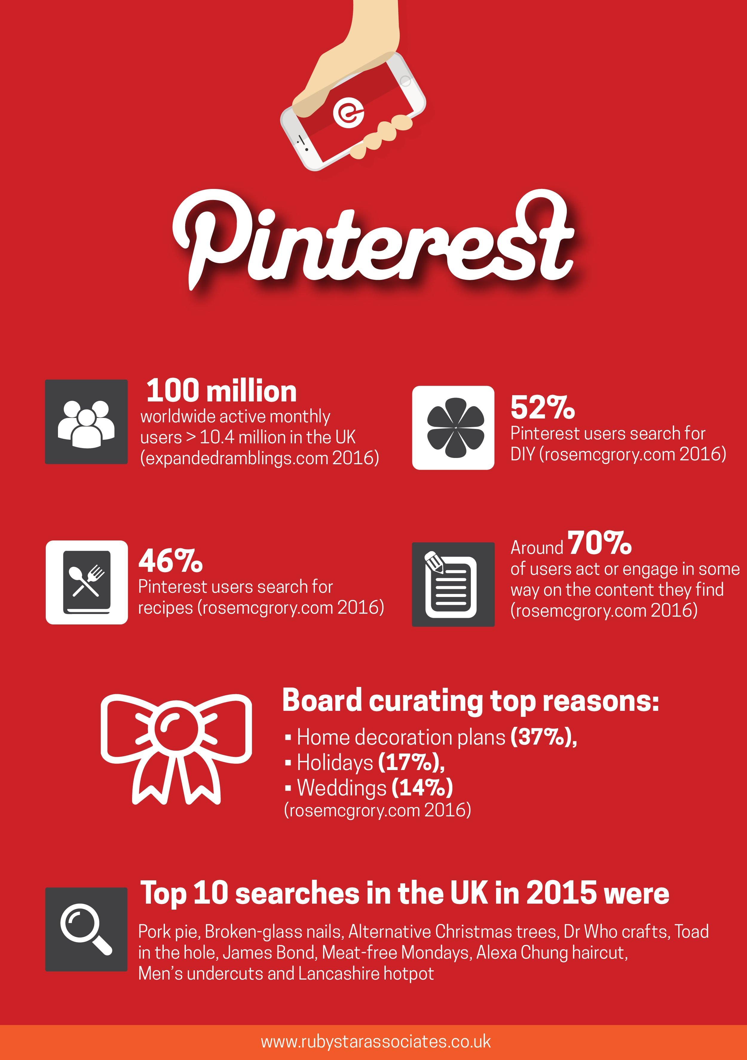 Social Media Stats – Pinterest - #Infographic