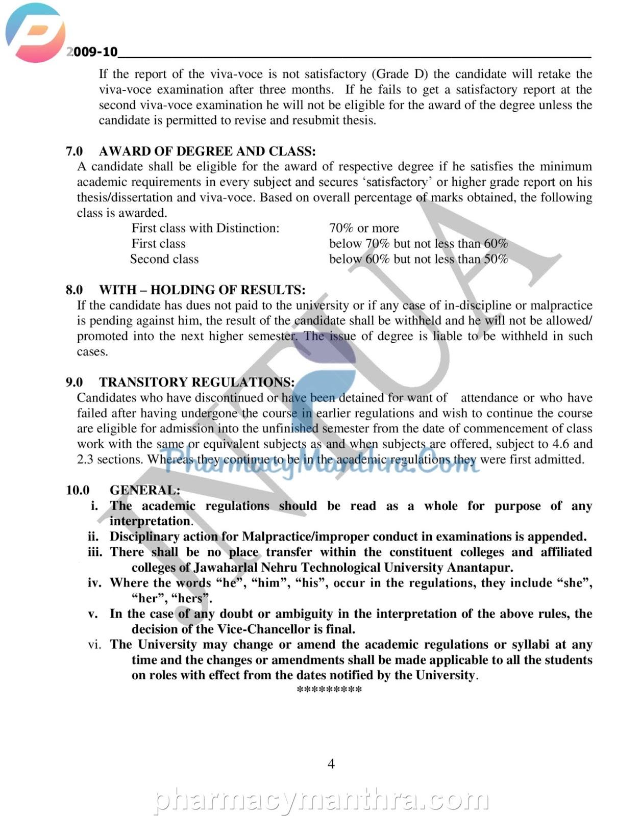 M Pharmacy Pharmacology Syllabus R09 JNTUA - pharmacymanthra com