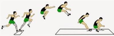 http://43sports.blogspot.com/2016/11/peraturan-lompat-jauh.html