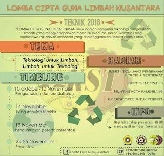 Lomba Cipta Guna Limbah Nusantara 2016