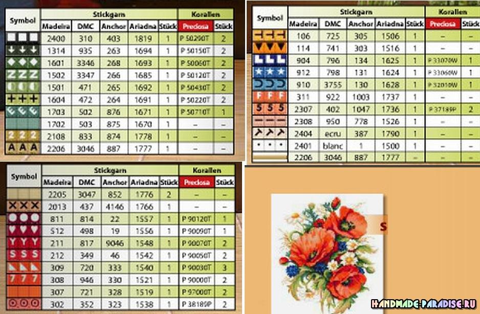 Вышивка. Букет полевых цветов с васильками, ромашками и маками (5)