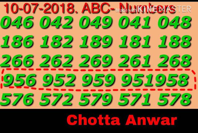 Sthree Sakthi ss-114 abc Kerala lottery Guessing by Chortta Anwar on 10-07-2018
