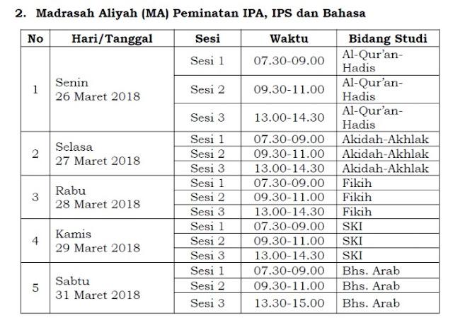 Jadwal UAMBN-BK MA 2018