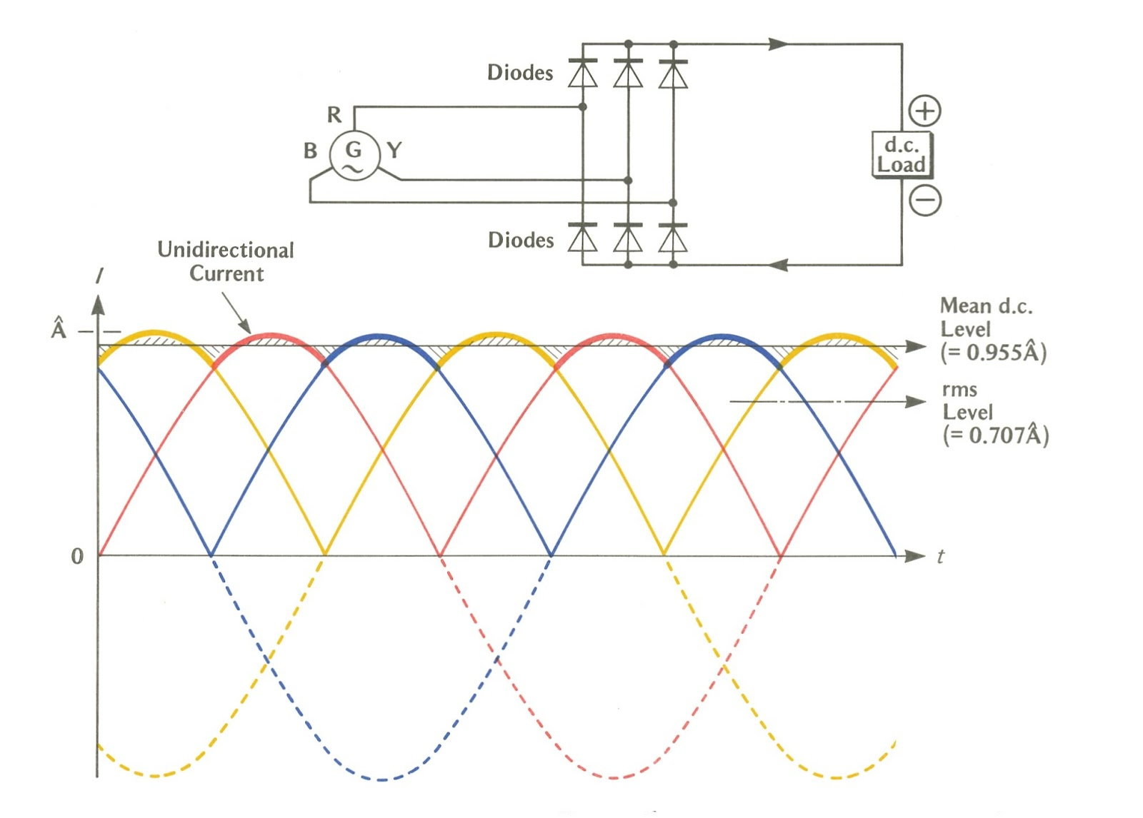 small resolution of here we have standard 3 phase rectifier with 6 diodes
