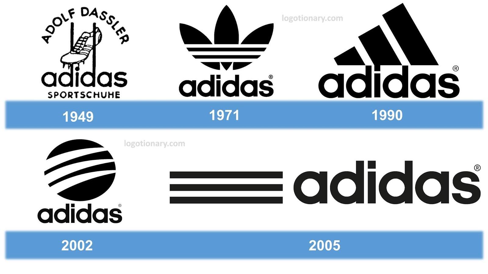 61483e7a6 Adidas Logo Evolution and History - LOGOTIONARY