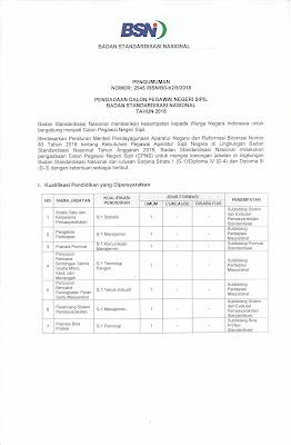 informasi lengkap formasi Jabatan, Kualifikasi Pendidikan, Jabatan,  dan alokasi formasi CPNS 2018 Badan Standardisasi Nasional (BSN) syarat pendaftaran CPNS 2018 dokumen berkas penempatan