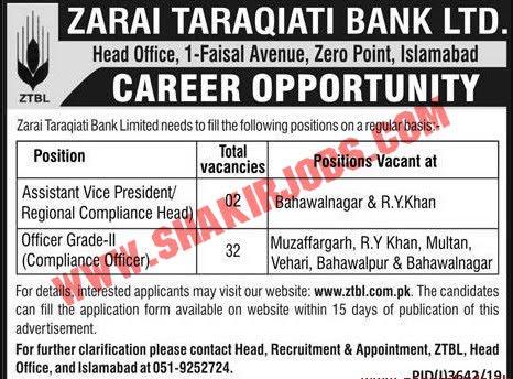 www.ztbl.com.pk Jobs 2020