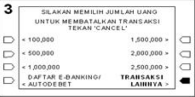 Cara Bayar Angsuran BCA Finance Melalui ATM
