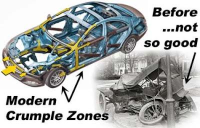 Ini Penjelasan Mengapa Mobil Bisa 'Kalah' dari Motor!