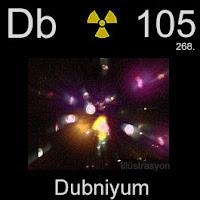Dubniyum elementi simgesi Db