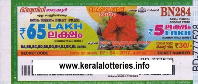 Kerala lottery result live of Bhagyanidhi (BN-244) on  01 July 2016