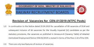 RRB NTPC 2019 Vacancy Revised