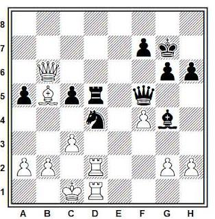 Posición de la partida Neisser - Kast (Viena, 1996)