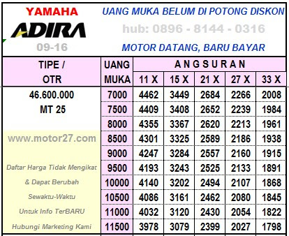 Yamaha MT25 17 Daftar Harga Adira Finance