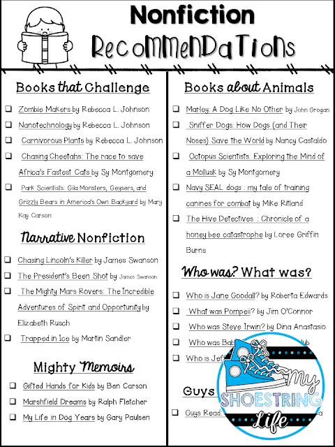 Nonfiction book report for elementary students