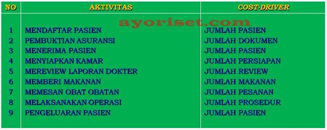 ACTIVITY DRIVER DAN COST DRIVER DI RUMAH SAKIT